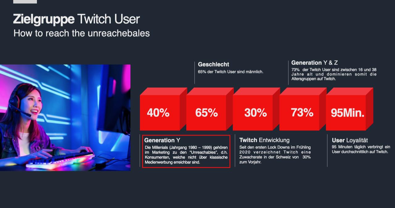 Generation Y Marketinginstrument  Statistiken